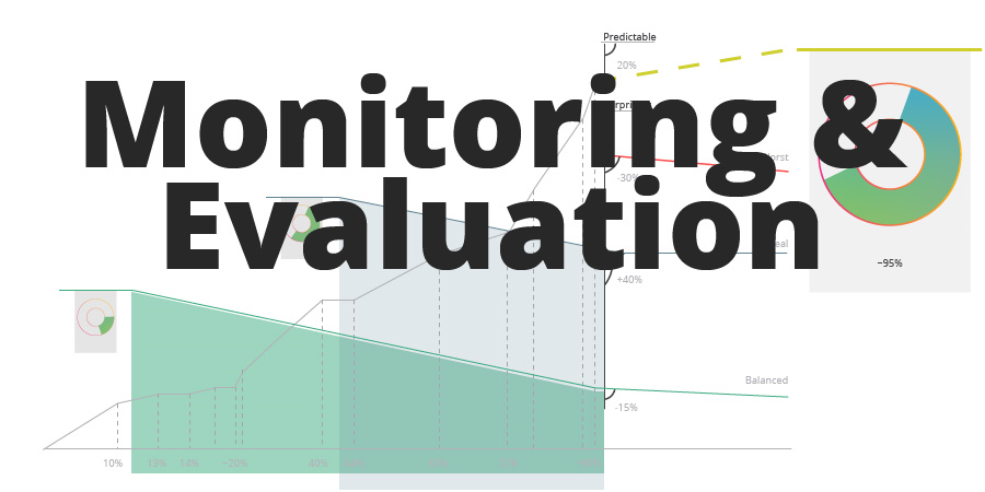 Creativity Remote Monitoring And Evaluation System